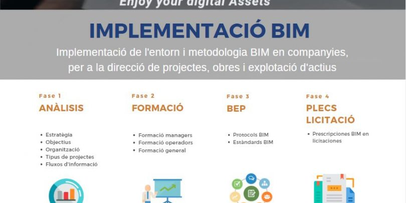 IMPLEMENTACION BIM_CAT